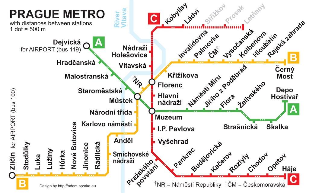 metro praga prezzi